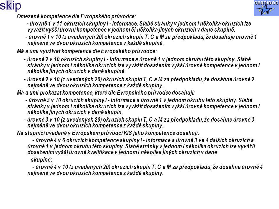 Omezené kompetence dle Evropského průvodce: - úrovně 1 v 11 okruzích skupiny I - Informace.