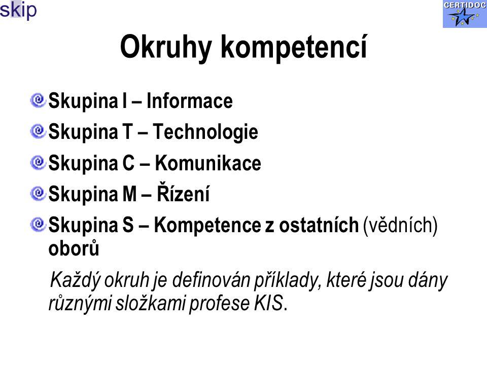 Okruhy kompetencí Skupina I – Informace Skupina T – Technologie Skupina C – Komunikace Skupina M – Řízení Skupina S – Kompetence z ostatních (vědních) oborů Každý okruh je definován příklady, které jsou dány různými složkami profese KIS.