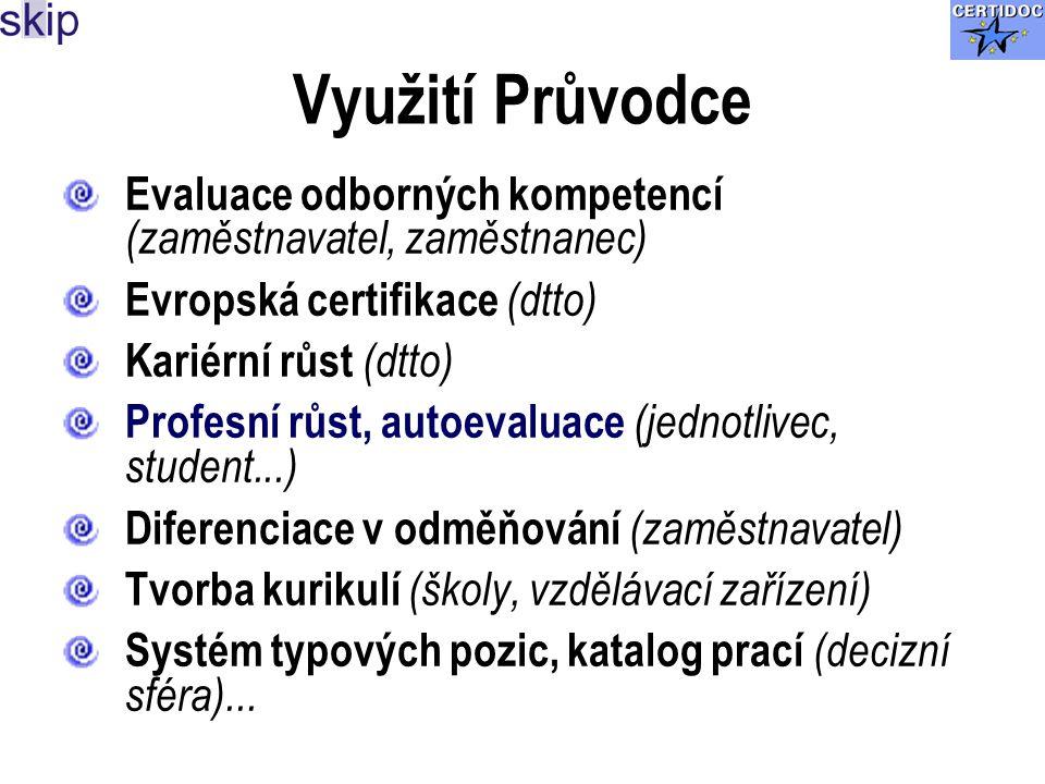 Využití Průvodce Evaluace odborných kompetencí (zaměstnavatel, zaměstnanec) Evropská certifikace (dtto) Kariérní růst (dtto) Profesní růst, autoevaluace (jednotlivec, student...) Diferenciace v odměňování (zaměstnavatel) Tvorba kurikulí (školy, vzdělávací zařízení) Systém typových pozic, katalog prací (decizní sféra)...