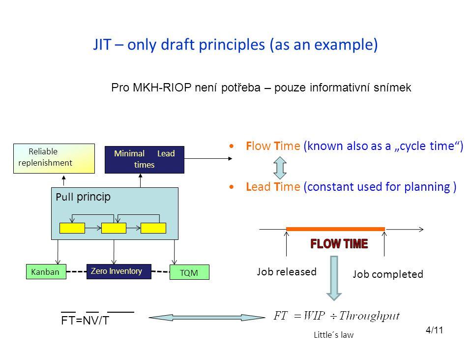 MS Dynamics NAV (ERP system) 5/11