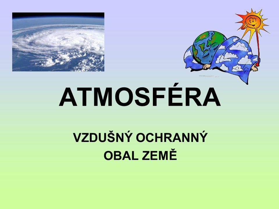 CHEMICKÉ SLOŽENÍ Plyn Podíl v jednotkovém objemu Dusík78,084 % Kyslík20,946 % Argon0,934 % CO 2 0,035 % Neon0,001 82 % Heliu m 0,000 524 % Metan0,000 17 % Krypto n 0,000 14 % Vodík0,000 055 % Voda - ve všech třech skupenstvích (vodní pára, vodní kapky i ledové krystaly) Různé znečišťující aerosoly - prachové a půdní částice, částečky z vulkanické činnosti, pylová zrna, produkty spalování Aerosoly, které vznikají lidskou činností - doprava, spalování uhlí, atd.
