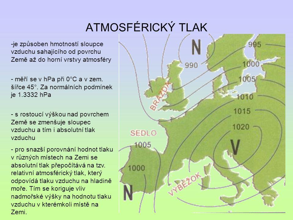 ATMOSFÉRICKÝ TLAK -je způsoben hmotností sloupce vzduchu sahajícího od povrchu Země až do horní vrstvy atmosféry - měří se v hPa při 0°C a v zem. šířc