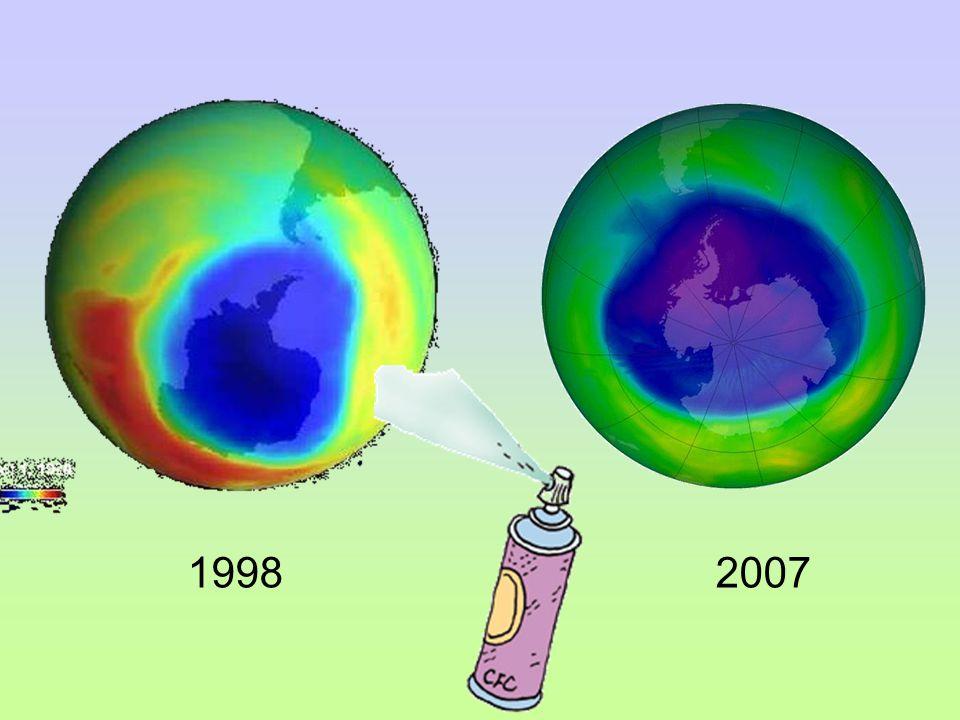 1998 2007