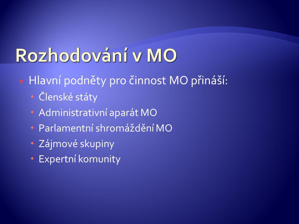  Hlavní podněty pro činnost MO přináší:  Členské státy  Administrativní aparát MO  Parlamentní shromáždění MO  Zájmové skupiny  Expertní komunity
