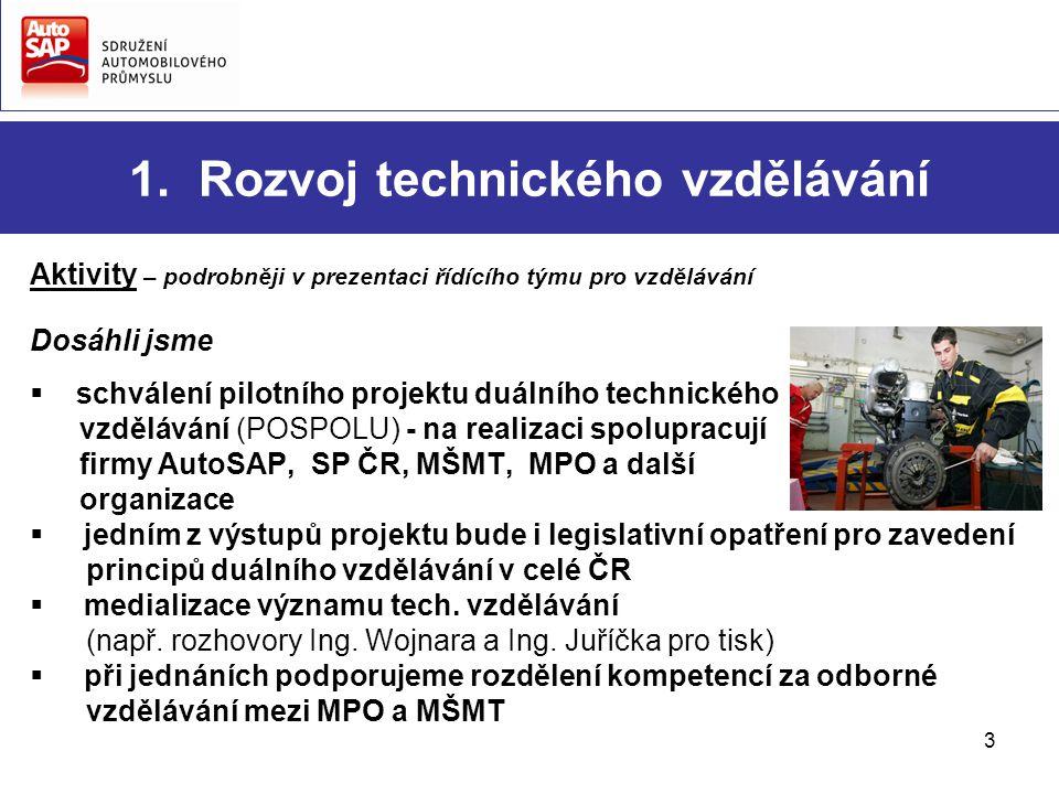 3 1. Rozvoj technického vzdělávání Aktivity – podrobněji v prezentaci řídícího týmu pro vzdělávání Dosáhli jsme  schválení pilotního projektu duálníh