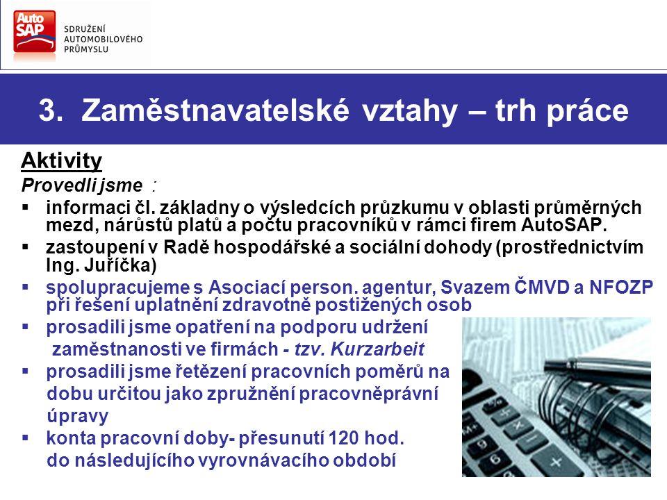 5 3. Zaměstnavatelské vztahy – trh práce Aktivity Provedli jsme :  informaci čl.