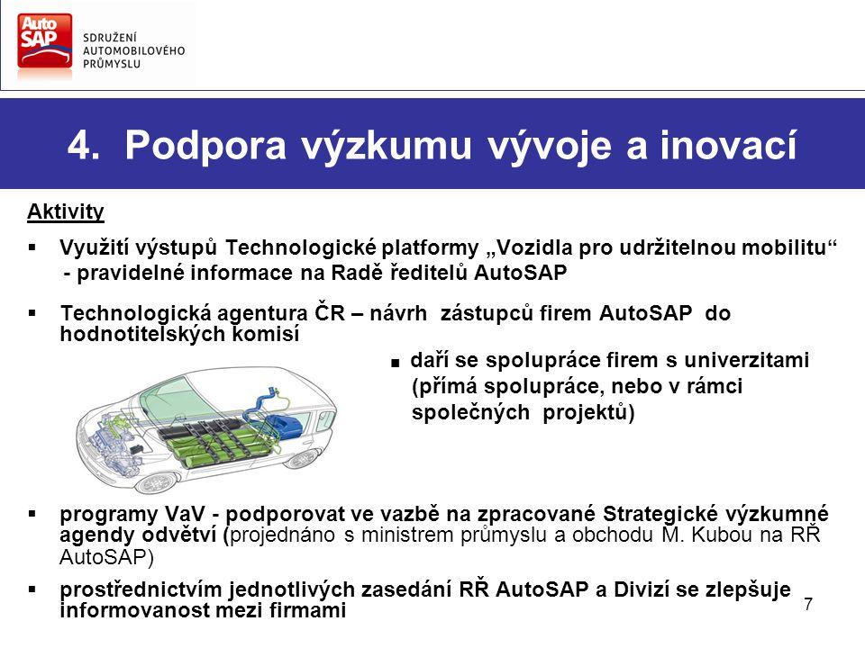 """7 4. Podpora výzkumu vývoje a inovací Aktivity  Využití výstupů Technologické platformy """"Vozidla pro udržitelnou mobilitu"""" - pravidelné informace na"""