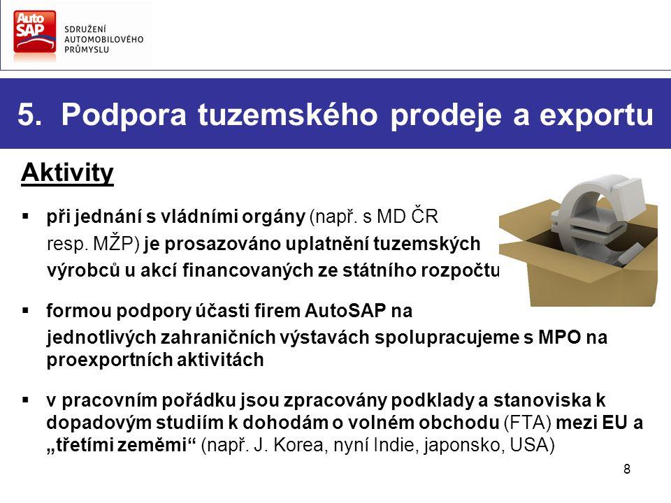 8 5. Podpora tuzemského prodeje a exportu Aktivity  při jednání s vládními orgány (např.