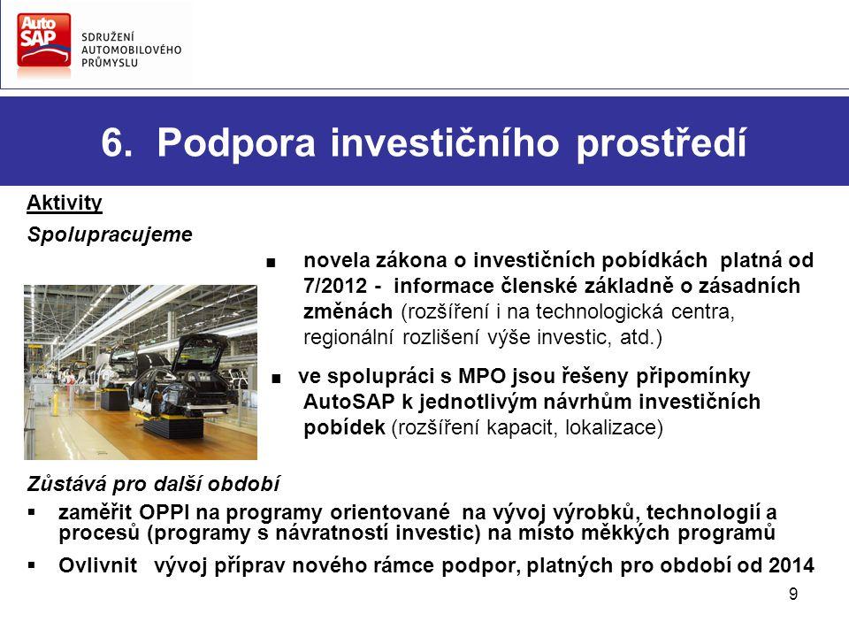 9 6. Podpora investičního prostředí Aktivity Spolupracujeme ■ novela zákona o investičních pobídkách platná od 7/2012 - informace členské základně o z