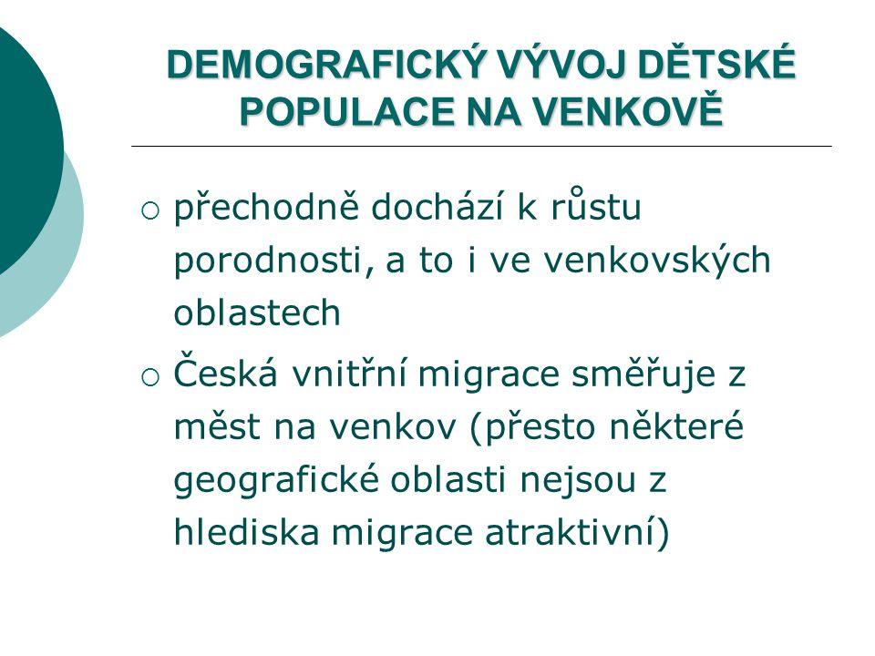 DEMOGRAFICKÝ VÝVOJ DĚTSKÉ POPULACE NA VENKOVĚ  přechodně dochází k růstu porodnosti, a to i ve venkovských oblastech  Česká vnitřní migrace směřuje z měst na venkov (přesto některé geografické oblasti nejsou z hlediska migrace atraktivní)