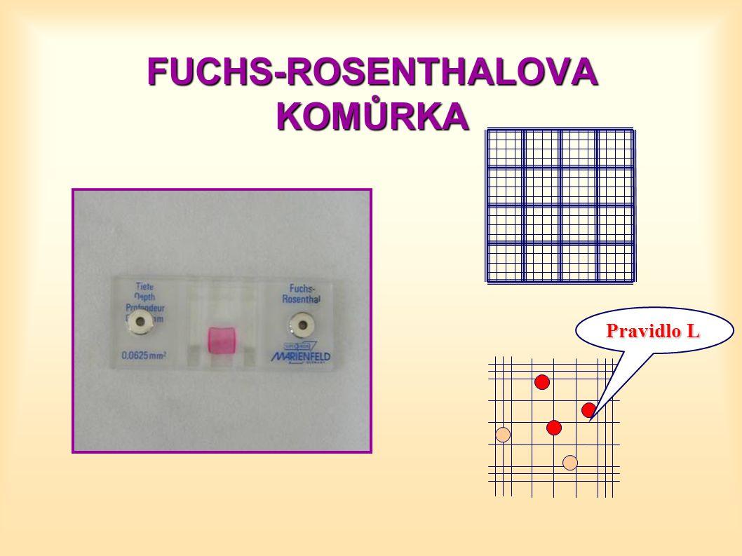 FUCHS-ROSENTHALOVA KOMŮRKA Pravidlo L