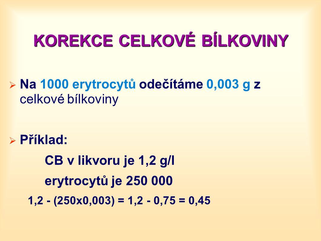 KOREKCE CELKOVÉ BÍLKOVINY  Na 1000 erytrocytů odečítáme 0,003 g z celkové bílkoviny  Příklad: CB v likvoru je 1,2 g/l erytrocytů je 250 000 1,2 - (2