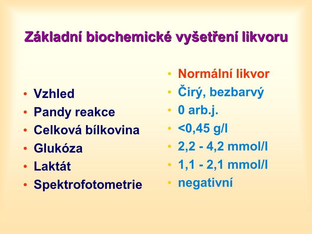 Základní biochemické vyšetření likvoru Vzhled Pandy reakce Celková bílkovina Glukóza Laktát Spektrofotometrie Normální likvor Čirý, bezbarvý 0 arb.j.