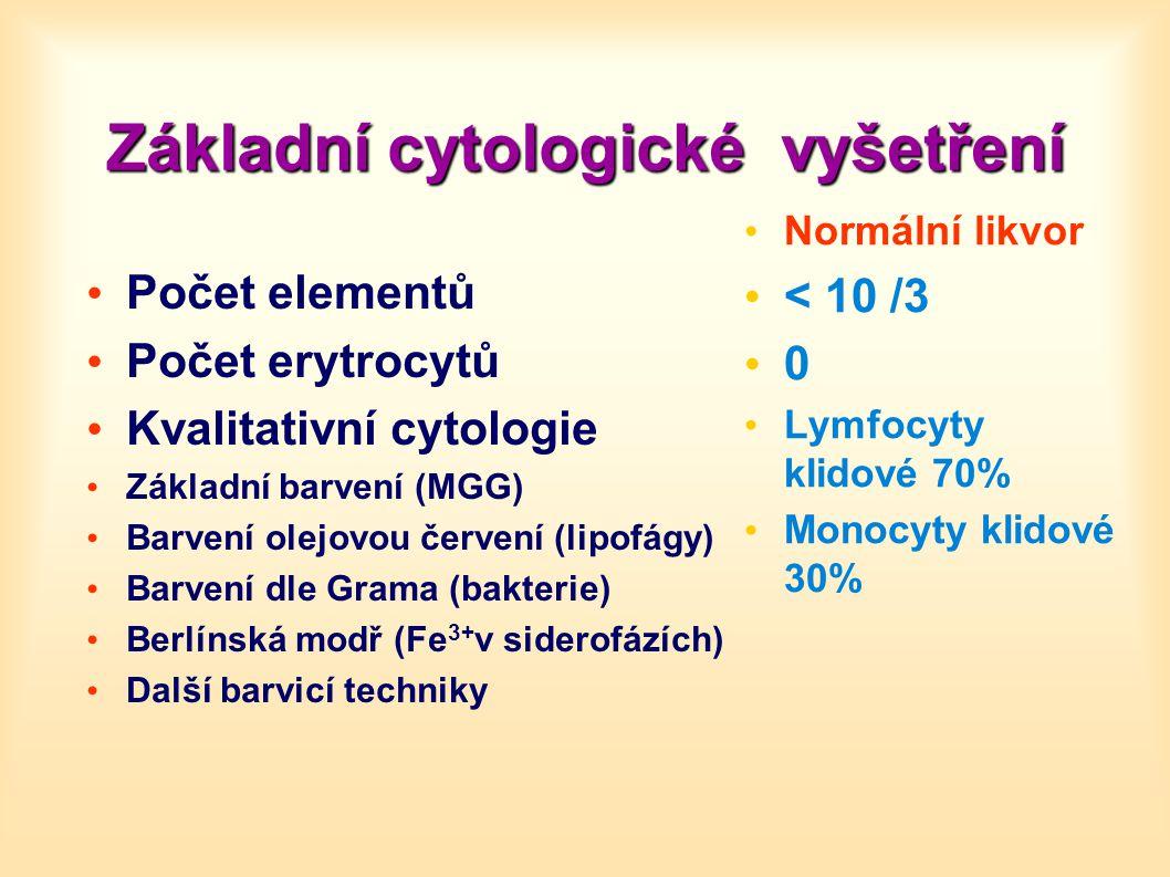 Základní cytologické vyšetření Počet elementů Počet erytrocytů Kvalitativní cytologie Základní barvení (MGG) Barvení olejovou červení (lipofágy) Barve