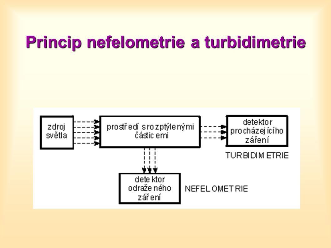 Princip nefelometrie a turbidimetrie