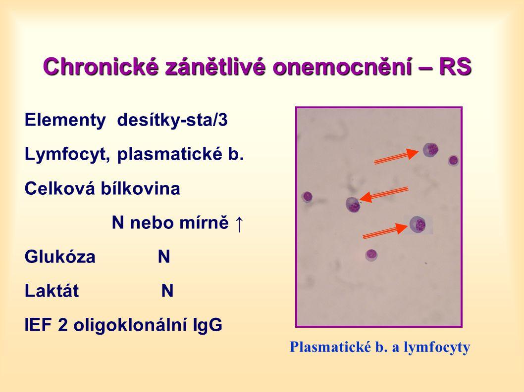 Chronické zánětlivé onemocnění – RS Elementy desítky-sta/3 Lymfocyt, plasmatické b. Celková bílkovina N nebo mírně ↑ Glukóza N Laktát N IEF 2 oligoklo