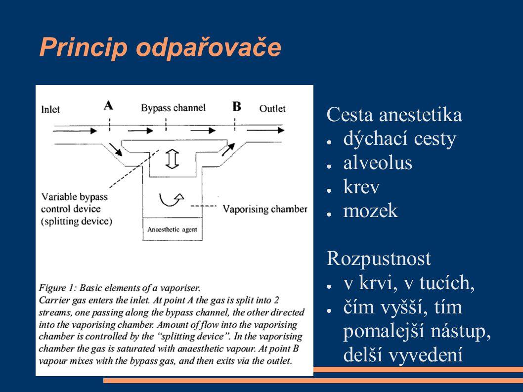Princip odpařovače Cesta anestetika ● dýchací cesty ● alveolus ● krev ● mozek Rozpustnost ● v krvi, v tucích, ● čím vyšší, tím pomalejší nástup, delší vyvedení