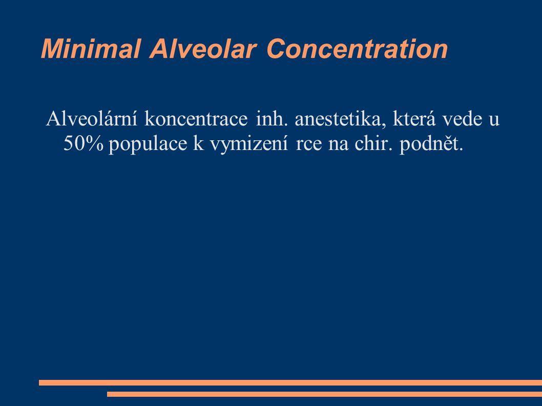 Minimal Alveolar Concentration Alveolární koncentrace inh.