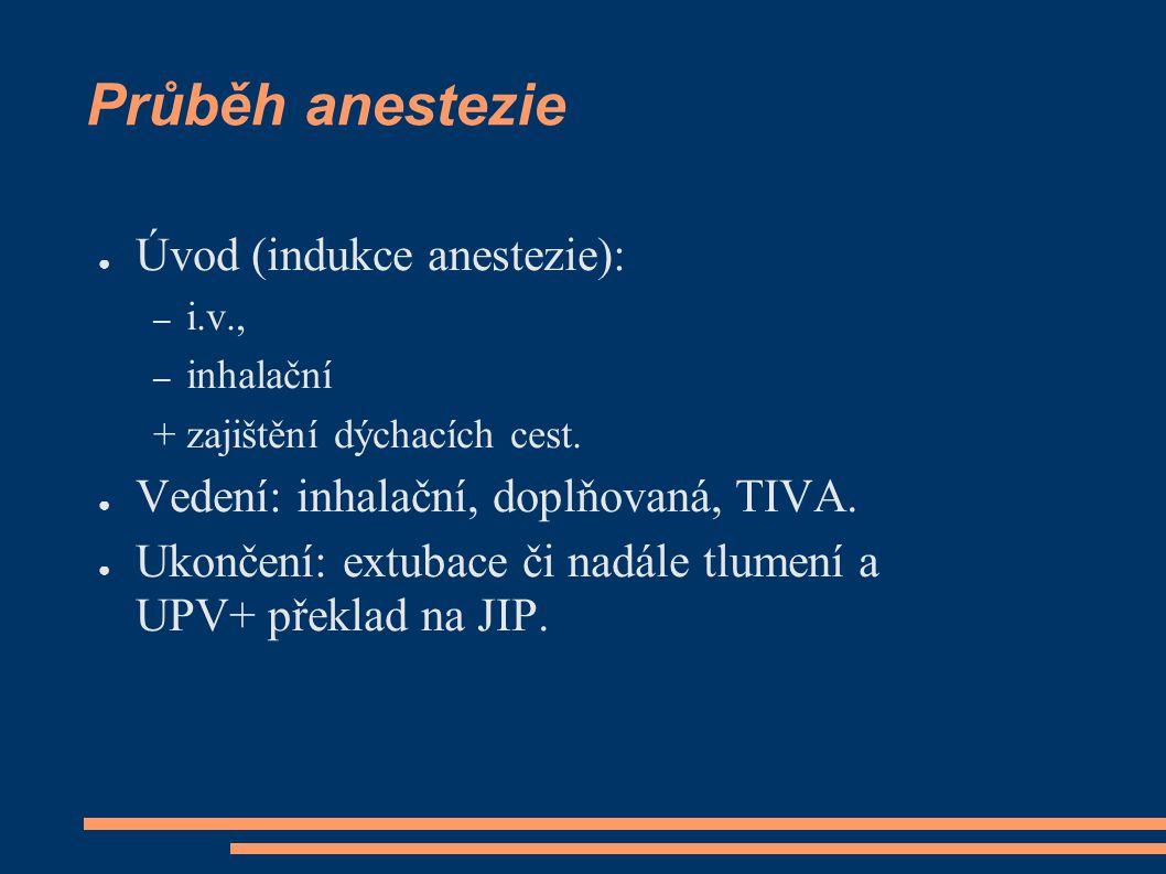 Schéma doplňované CA Sedativa, hypnotika, inhalační anestetika Svalová relaxancia Analgetika -opiáty -N2O
