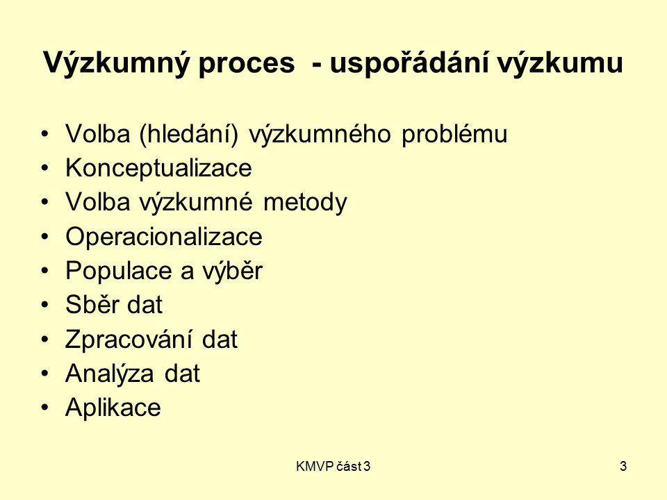 KMVP část 33 Výzkumný proces - uspořádání výzkumu Volba (hledání) výzkumného problému Konceptualizace Volba výzkumné metody Operacionalizace Populace