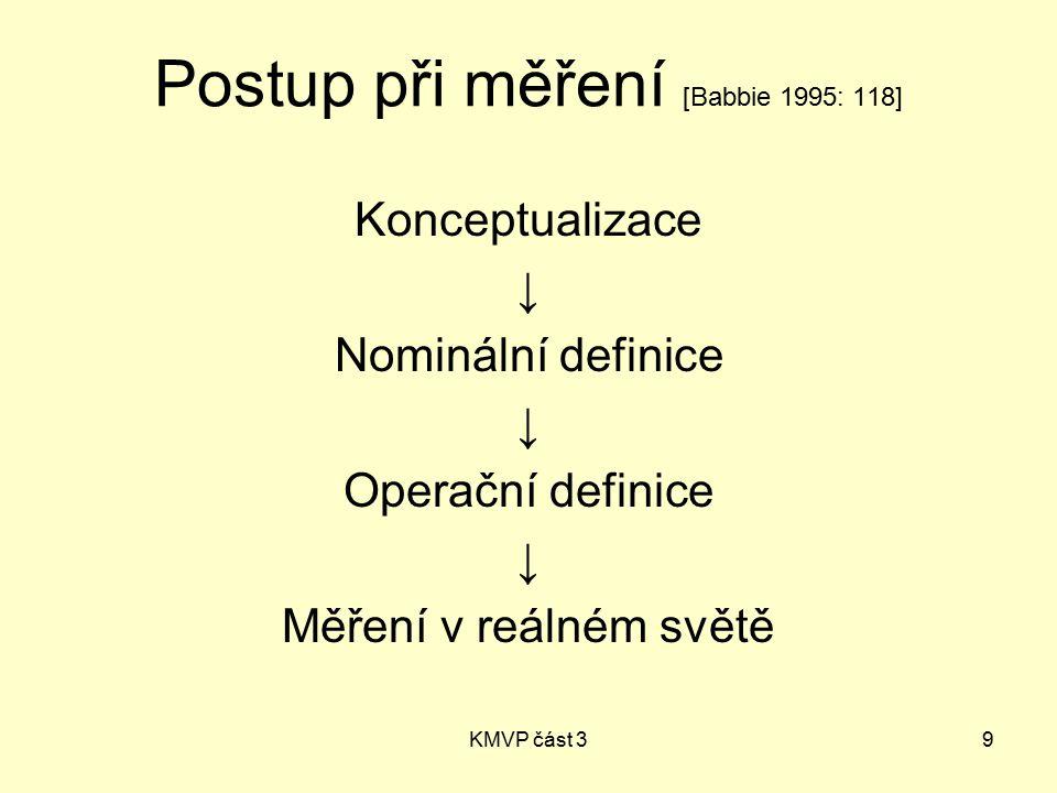 KMVP část 39 Postup při měření [Babbie 1995: 118] Konceptualizace ↓ Nominální definice ↓ Operační definice ↓ Měření v reálném světě