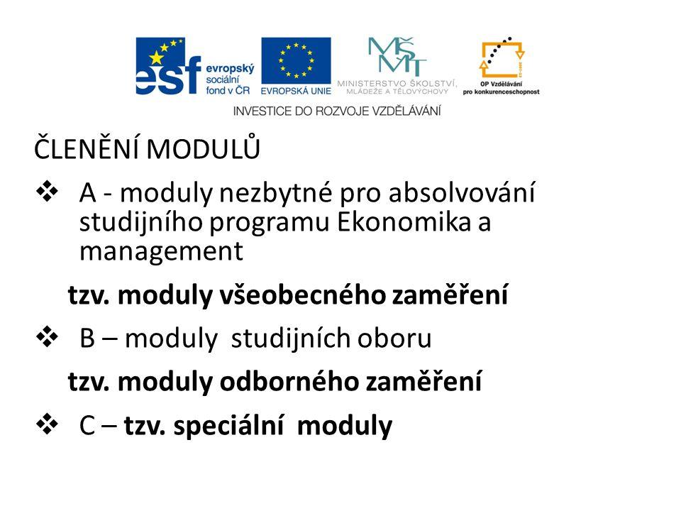 ČLENĚNÍ MODULŮ  A - moduly nezbytné pro absolvování studijního programu Ekonomika a management tzv. moduly všeobecného zaměření  B – moduly studijní