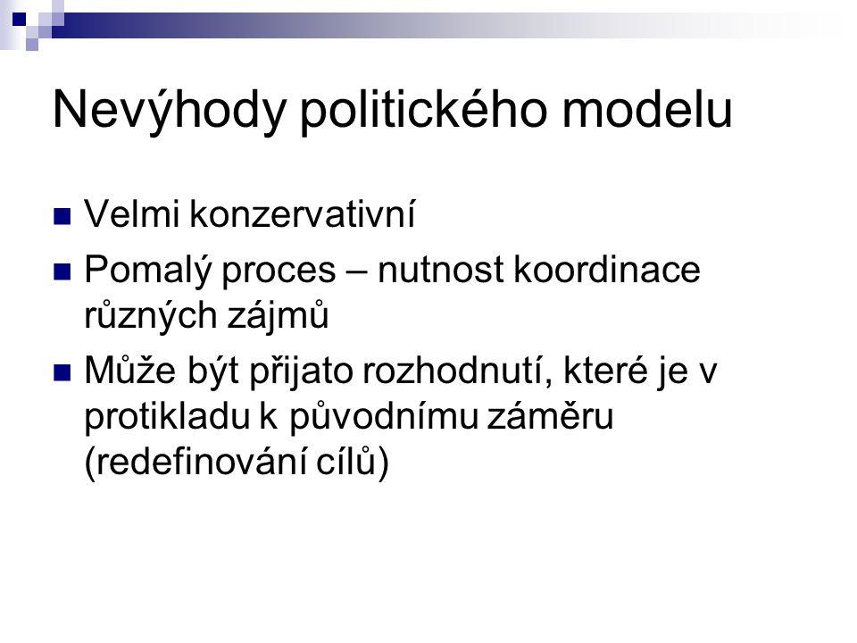 Nevýhody politického modelu Velmi konzervativní Pomalý proces – nutnost koordinace různých zájmů Může být přijato rozhodnutí, které je v protikladu k