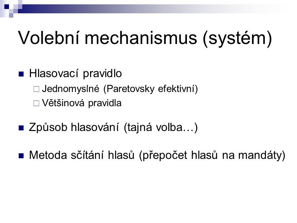 Volební mechanismus (systém) Hlasovací pravidlo  Jednomyslné (Paretovsky efektivní)  Většinová pravidla Způsob hlasování (tajná volba…) Metoda sčítá