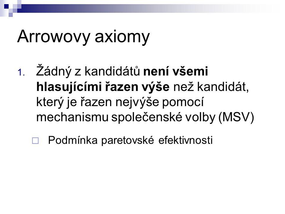 Arrowovy axiomy 1. Žádný z kandidátů není všemi hlasujícími řazen výše než kandidát, který je řazen nejvýše pomocí mechanismu společenské volby (MSV)