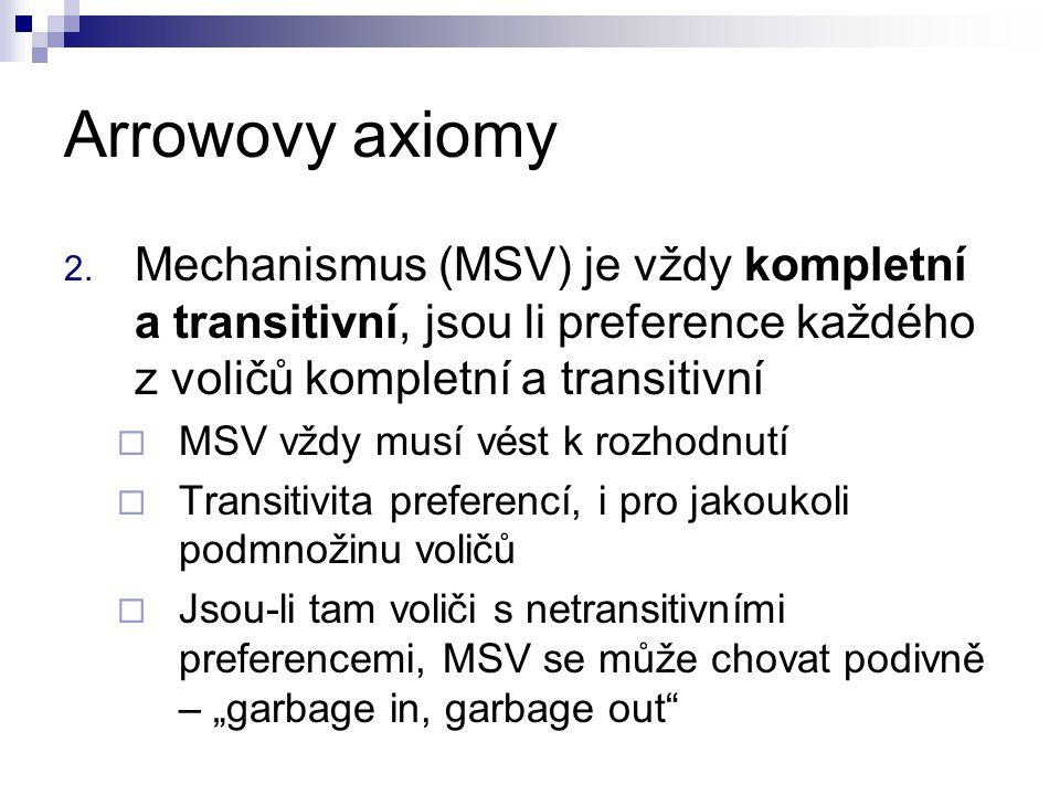 Arrowovy axiomy 2. Mechanismus (MSV) je vždy kompletní a transitivní, jsou li preference každého z voličů kompletní a transitivní  MSV vždy musí vést