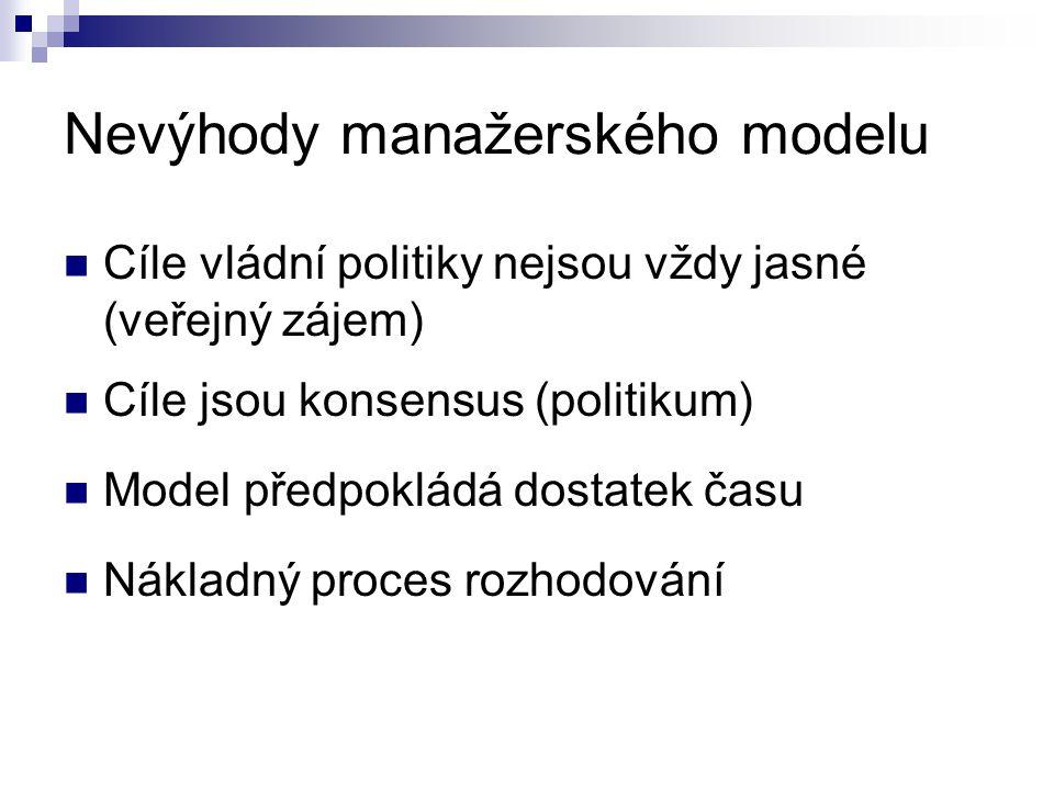 Nevýhody manažerského modelu Cíle vládní politiky nejsou vždy jasné (veřejný zájem) Cíle jsou konsensus (politikum) Model předpokládá dostatek času Ná