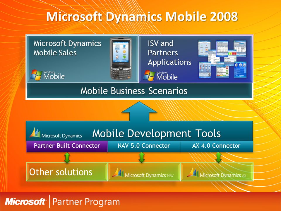 Microsoft Dynamics Mobile 2008 Mobile Development Tools Microsoft Dynamics Mobile Sales Mobile Business Scenarios ISV and Partners Applications Other solutions AX 4.0 Connector NAV 5.0 Connector Partner Built Connector