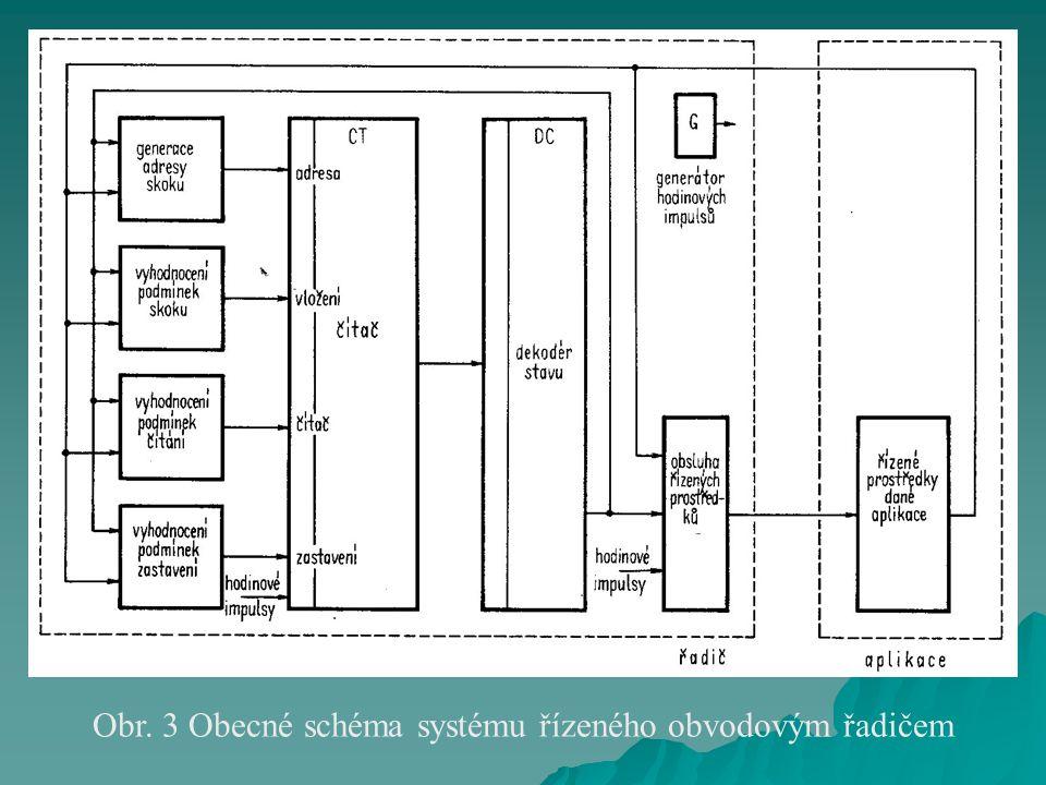 Obr. 3 Obecné schéma systému řízeného obvodovým řadičem
