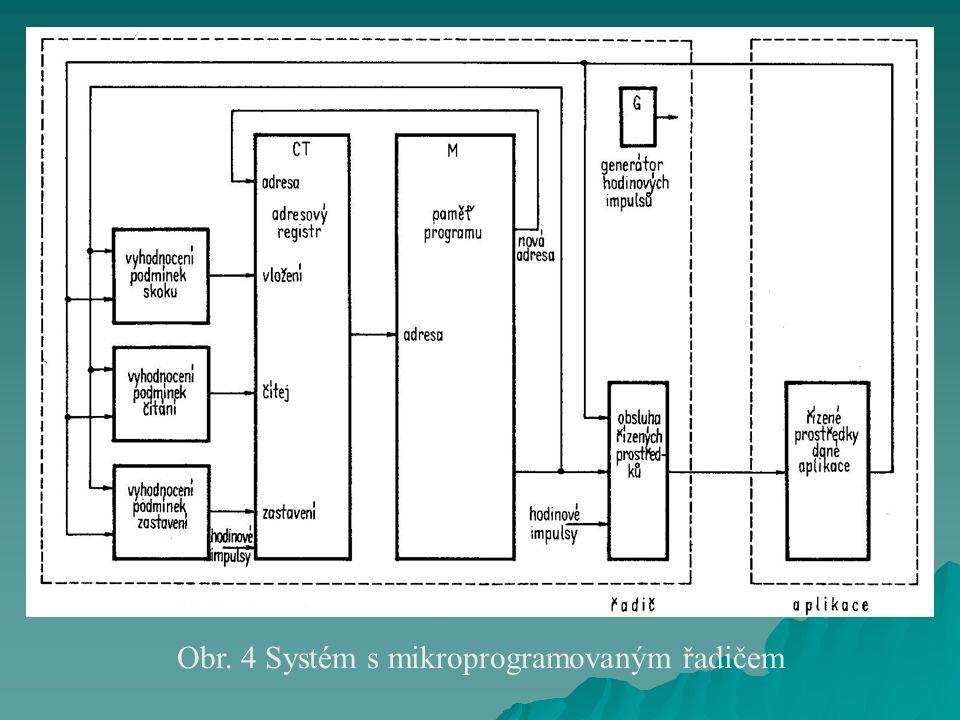 Obr. 4 Systém s mikroprogramovaným řadičem