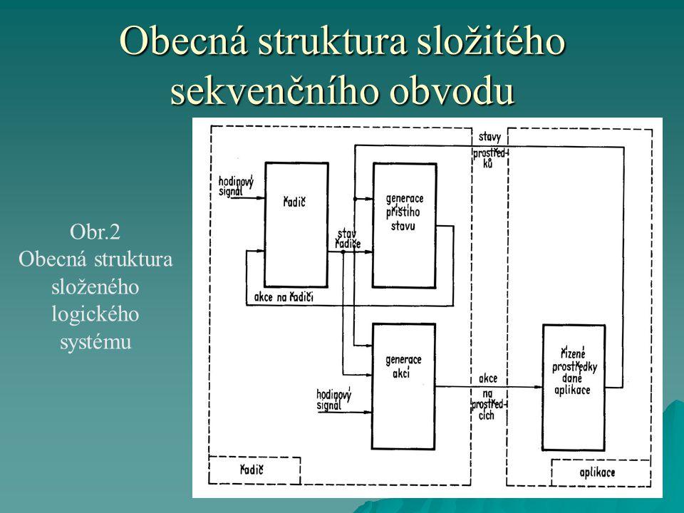 Obecná struktura složitého sekvenčního obvodu Obr.2 Obecná struktura složeného logického systému