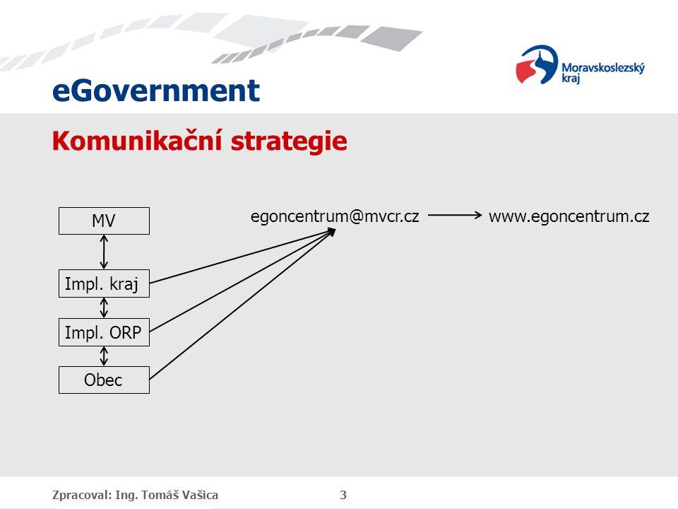 eGovernment Komunikační strategie Zpracoval: Ing. Tomáš Vašica 3 Impl. kraj Obec Impl. ORP MV egoncentrum@mvcr.czwww.egoncentrum.cz