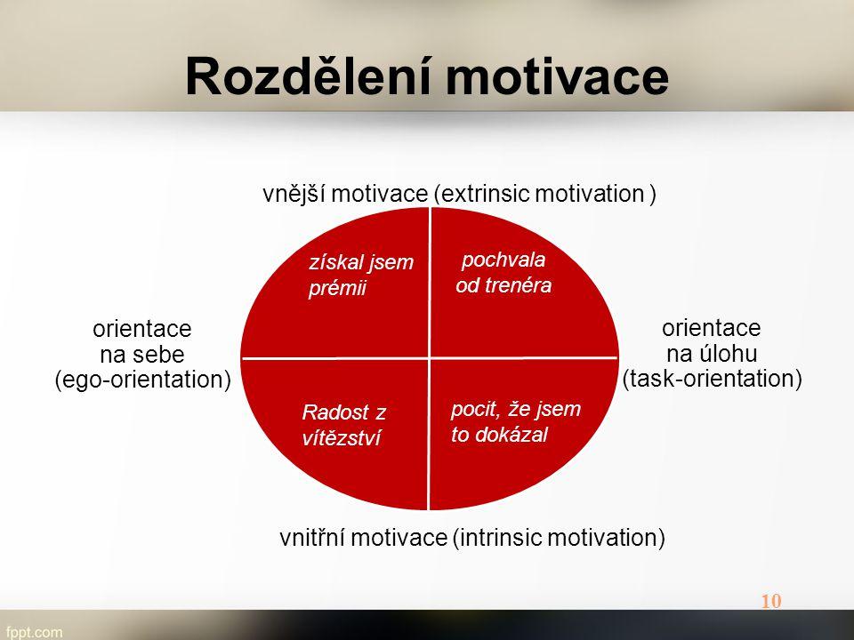 10 Rozdělení motivace vnější motivace (extrinsic motivation ) orientace na úlohu (task-orientation) Vnútorná motivácia Vnútorná motivácia týka sa hodn