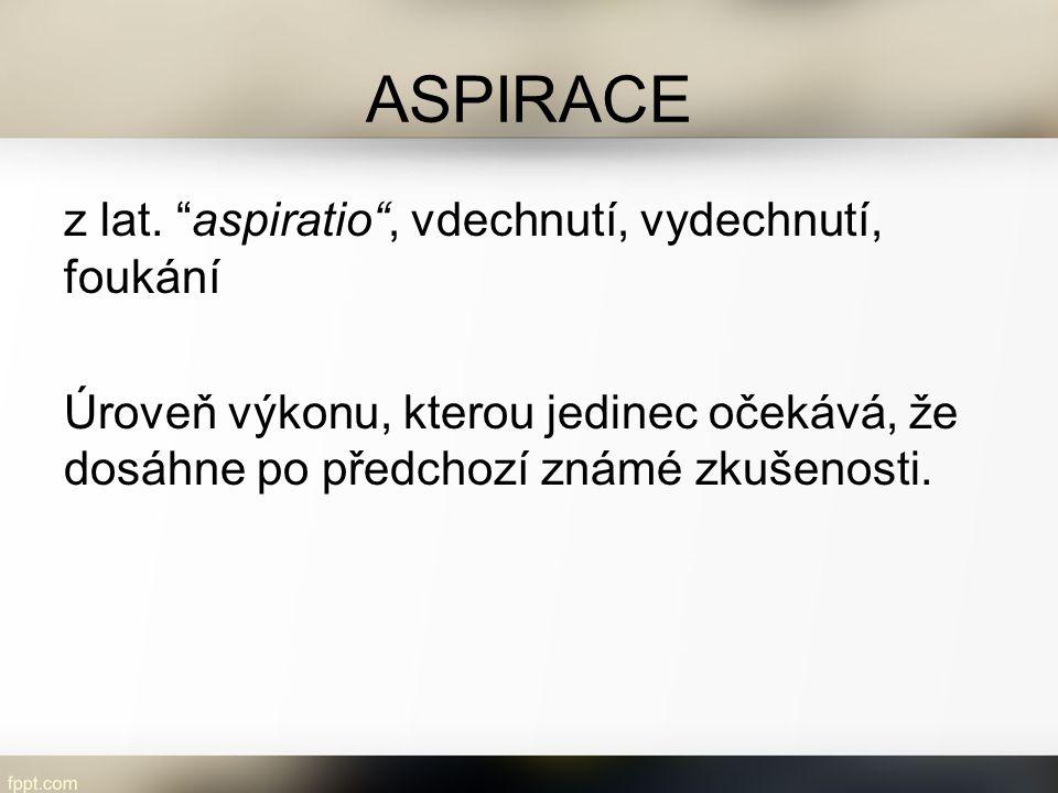 """ASPIRACE z lat. """"aspiratio"""", vdechnutí, vydechnutí, foukání Úroveň výkonu, kterou jedinec očekává, že dosáhne po předchozí známé zkušenosti."""