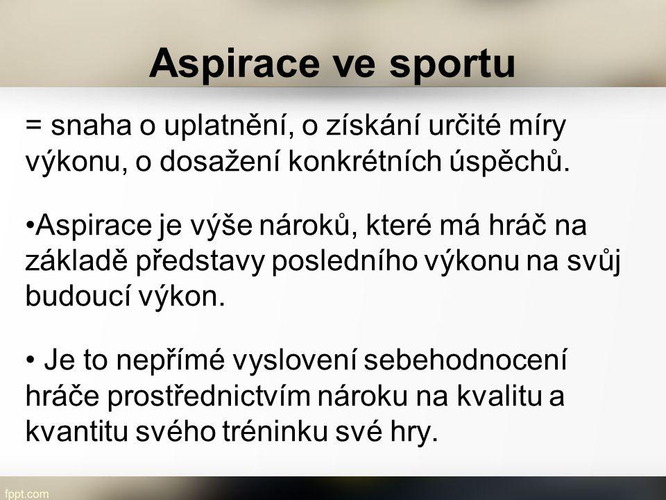 Aspirace ve sportu = snaha o uplatnění, o získání určité míry výkonu, o dosažení konkrétních úspěchů. Aspirace je výše nároků, které má hráč na základ