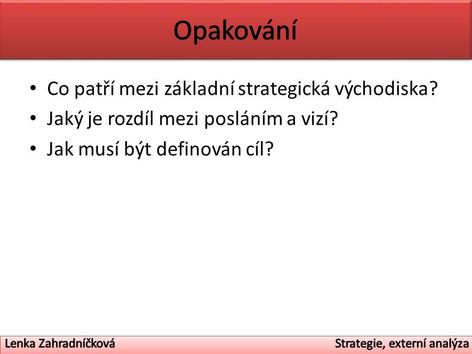 Co patří mezi základní strategická východiska. Jaký je rozdíl mezi posláním a vizí.
