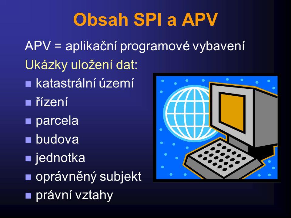 Obsah SPI a APV APV = aplikační programové vybavení Ukázky uložení dat: n katastrální území n řízení n parcela n budova n jednotka n oprávněný subjekt n právní vztahy