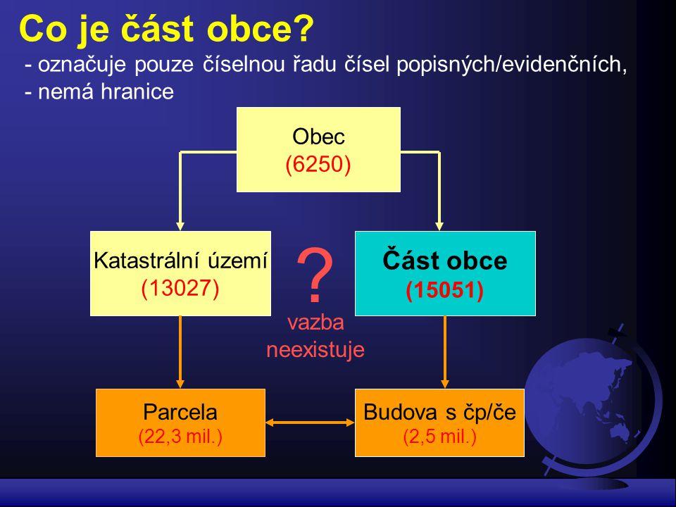 Katastrální území (13027) Část obce (15051) Parcela (22,3 mil.) Budova s čp/če (2,5 mil.) ? Obec (6250) vazba neexistuje Co je část obce? - označuje p