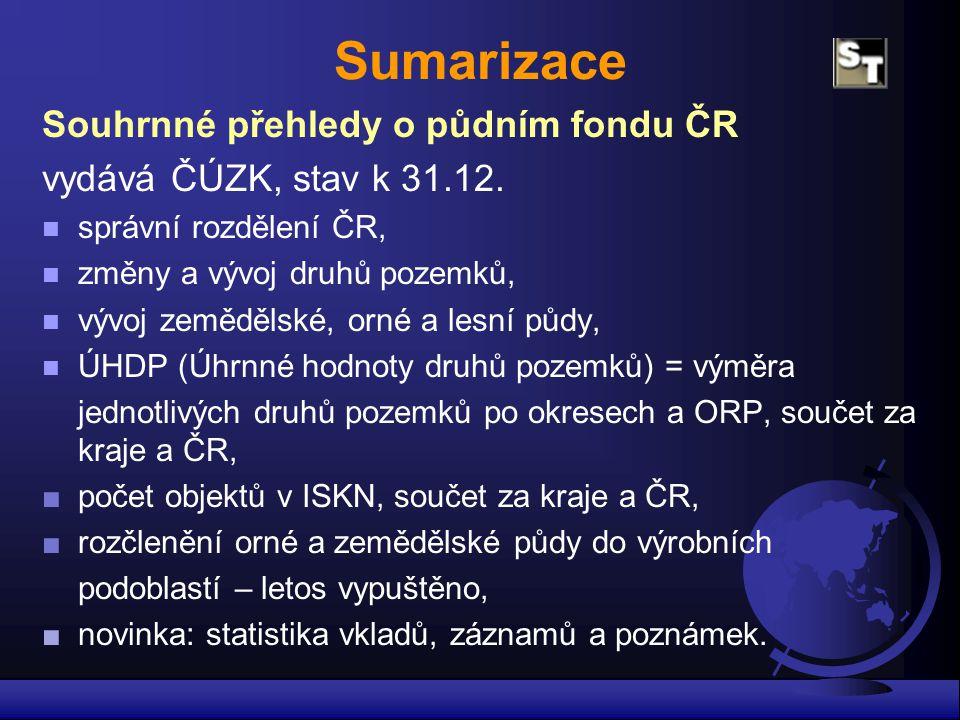 Sumarizace Souhrnné přehledy o půdním fondu ČR vydává ČÚZK, stav k 31.12.