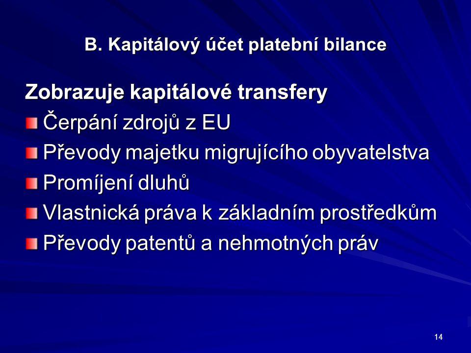 B. Kapitálový účet platební bilance Zobrazuje kapitálové transfery Čerpání zdrojů z EU Převody majetku migrujícího obyvatelstva Promíjení dluhů Vlastn