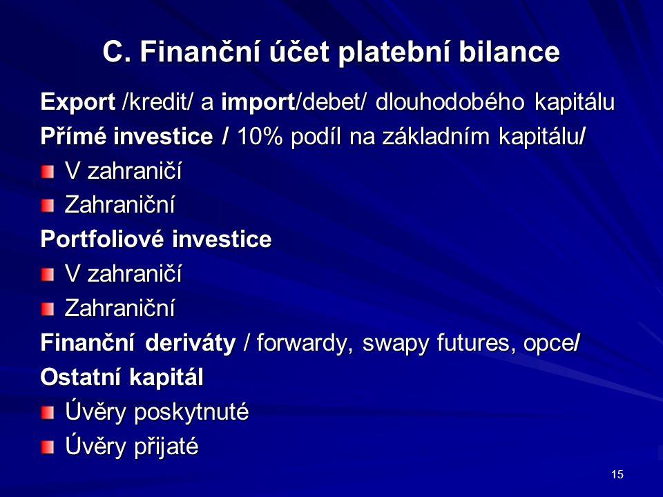 C. Finanční účet platební bilance Export /kredit/ a import/debet/ dlouhodobého kapitálu Přímé investice / 10% podíl na základním kapitálu/ V zahraničí