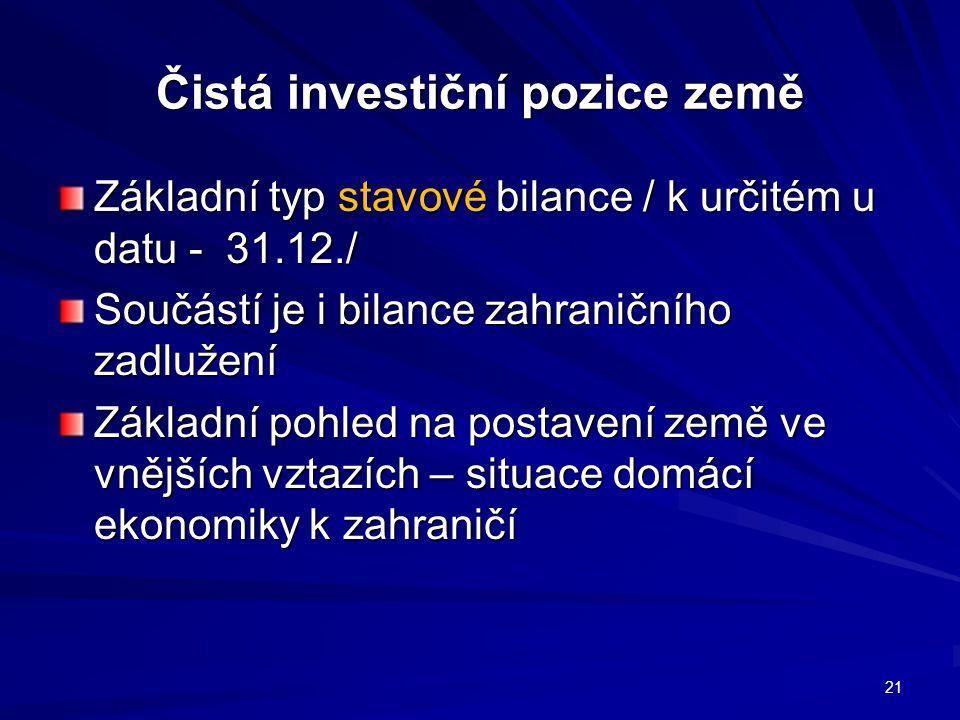 Čistá investiční pozice země Základní typ stavové bilance / k určitém u datu - 31.12./ Součástí je i bilance zahraničního zadlužení Základní pohled na postavení země ve vnějších vztazích – situace domácí ekonomiky k zahraničí 21