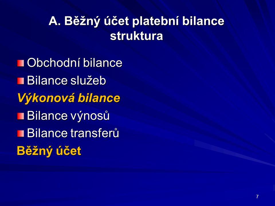 Běžný účet platební bilance 1.Obchodní bilance – export zboží – kredit import zboží- debet členění na suroviny, průmyslové spotřební zboží, zemědělské produkty, výrobní prostředky na straně exportu, i na straně importu.