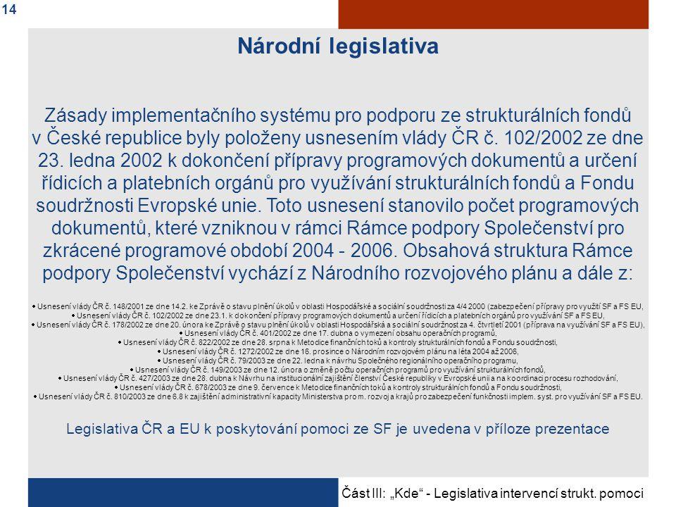 Národní legislativa Zásady implementačního systému pro podporu ze strukturálních fondů v České republice byly položeny usnesením vlády ČR č.