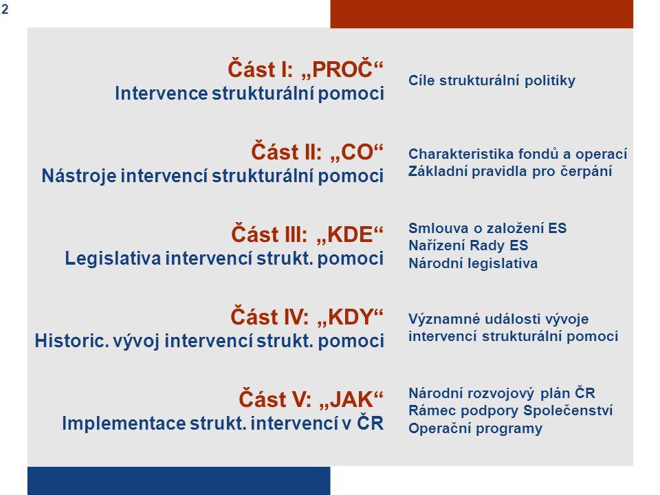 """Část II: """"CO Nástroje intervencí strukturální pomoci Část V: """"JAK Implementace strukt."""
