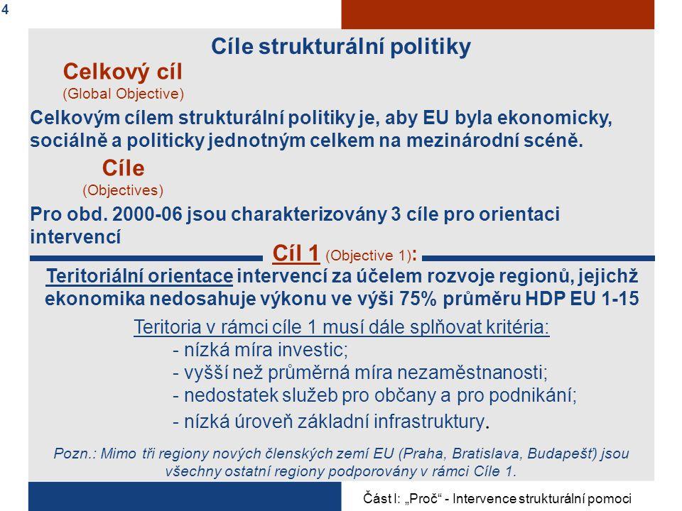 Cíle strukturální politiky Celkovým cílem strukturální politiky je, aby EU byla ekonomicky, sociálně a politicky jednotným celkem na mezinárodní scéně.